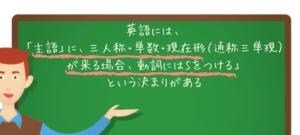 英語にはなんで、Sがつくの?