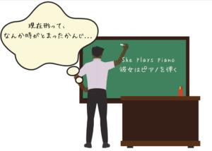 英語の一般動詞 一覧