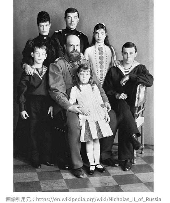 ロマノフ王朝 皇帝一家とラスプーチン