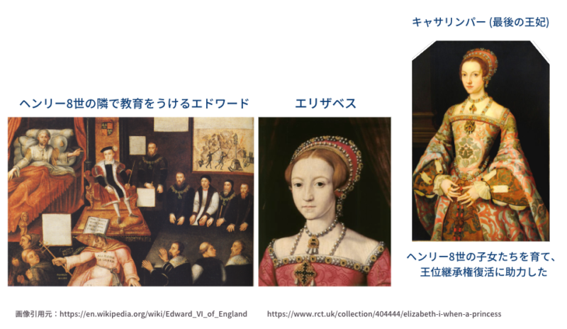 エリザベス1世とキャサリンパー