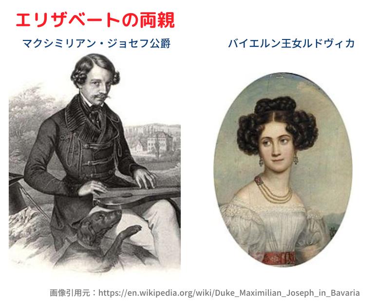 シシィの両親 (エリザベート)