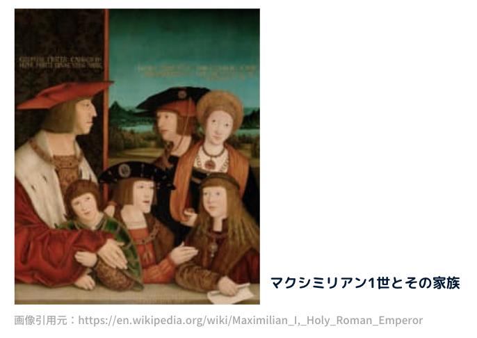 マクシミリアン1世とその家族