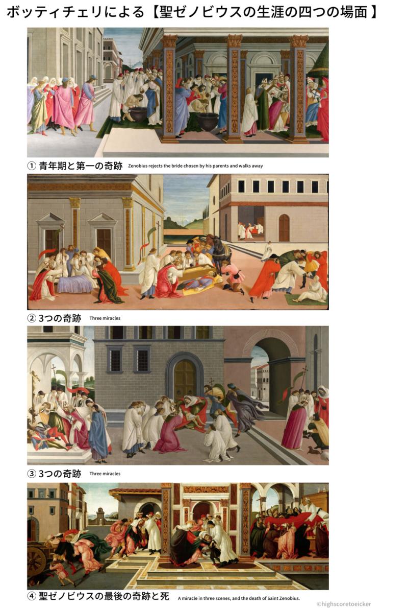 聖ゼノビウスの生涯の四つの場面をわかりやすく解説