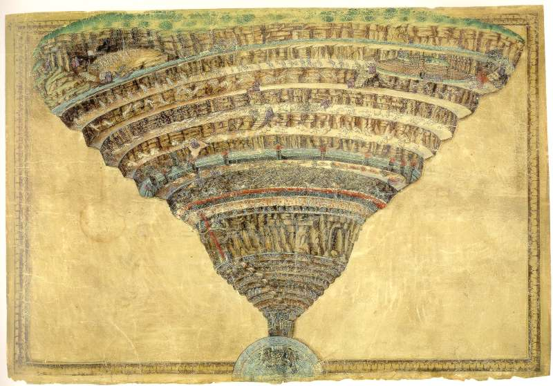 ボッティチェッリの 地獄の図 1490年