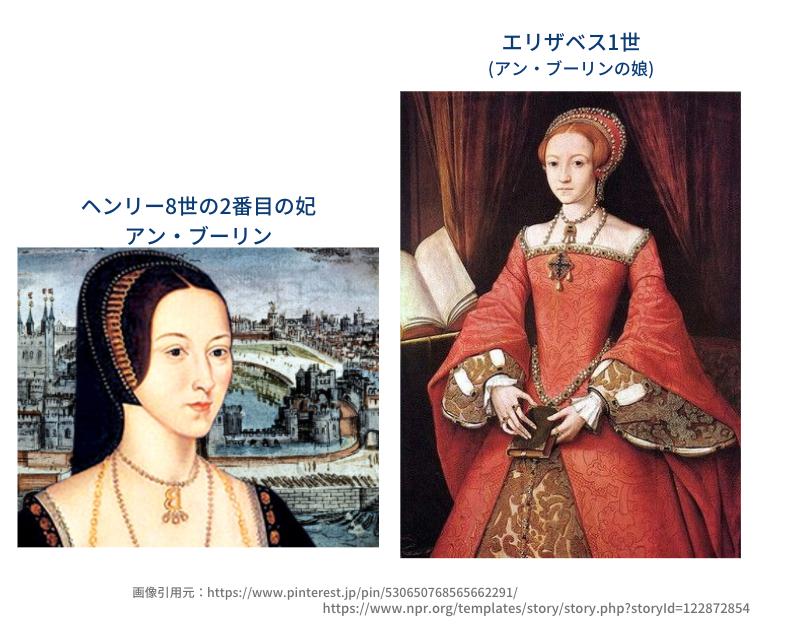 アン・ブーリンとエリザベス1世