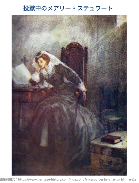メアリー・ステュワートの投獄