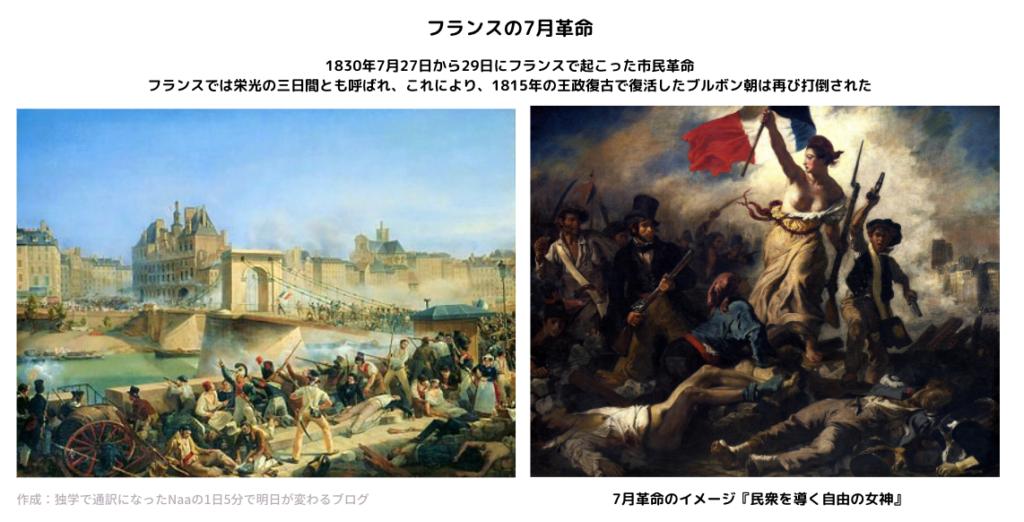 フランス 7月革命