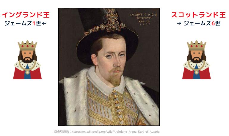 ステュアート朝 ジェームズ6世