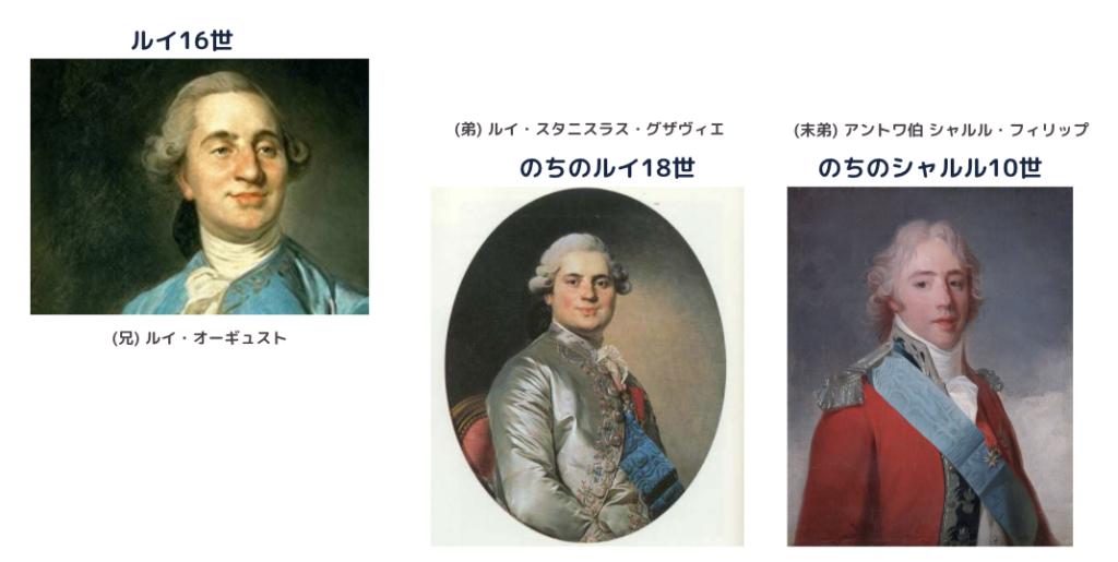ルイ16世の兄弟