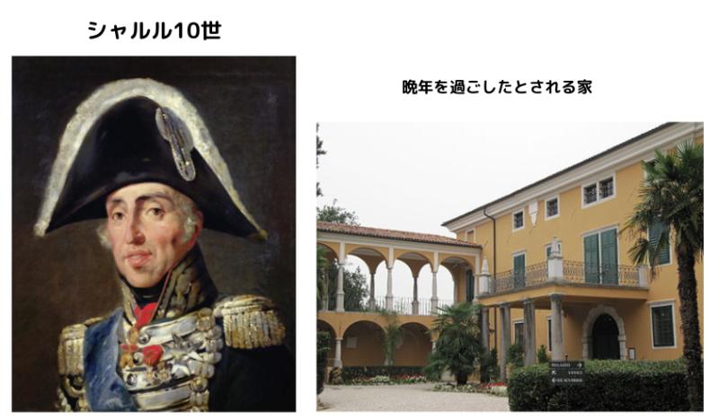 シャルル10世