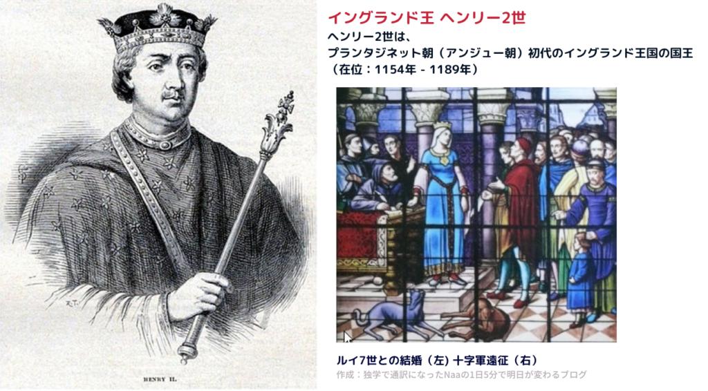 ヘンリー2世
