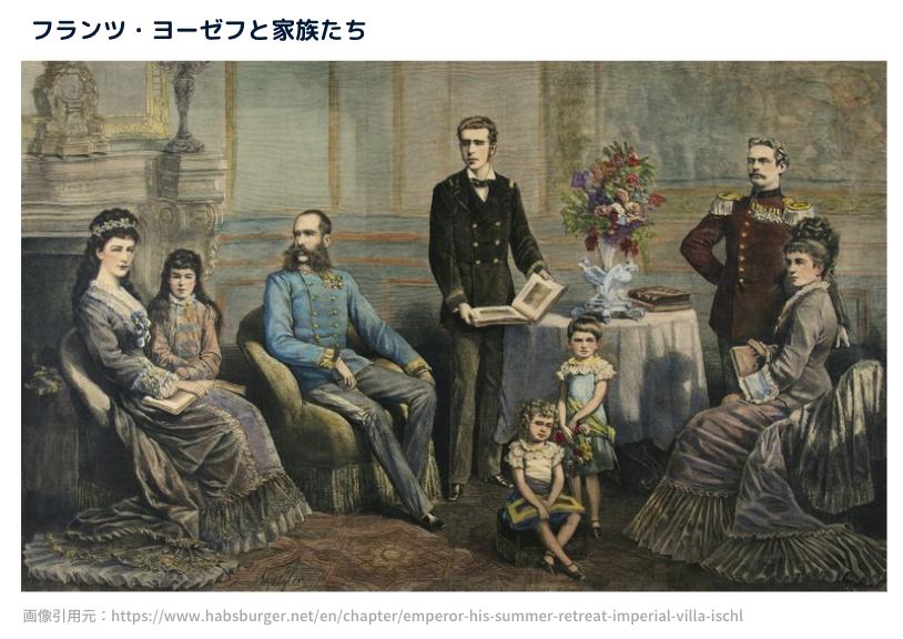 フランツ・ヨーゼフと家族