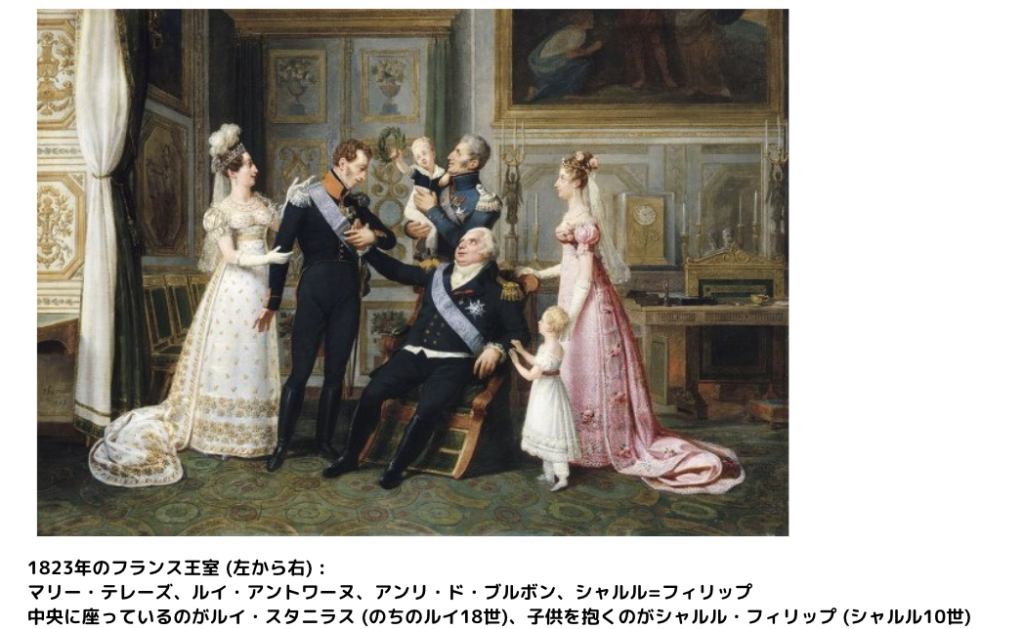 The_French_Royal_family_in_1823