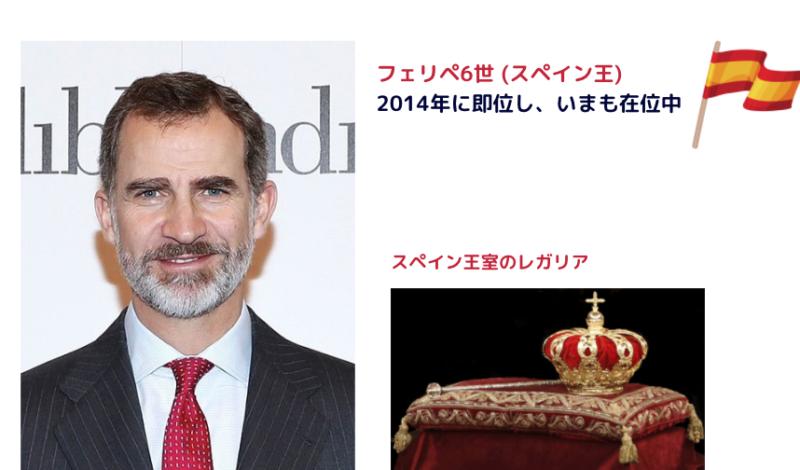 スペイン国王 (フェリペ6世)