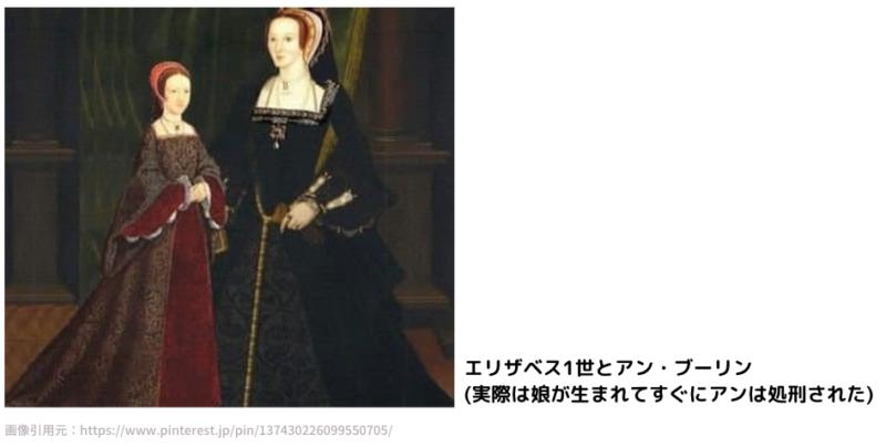 Elizabeth I and Anne Boleyn.