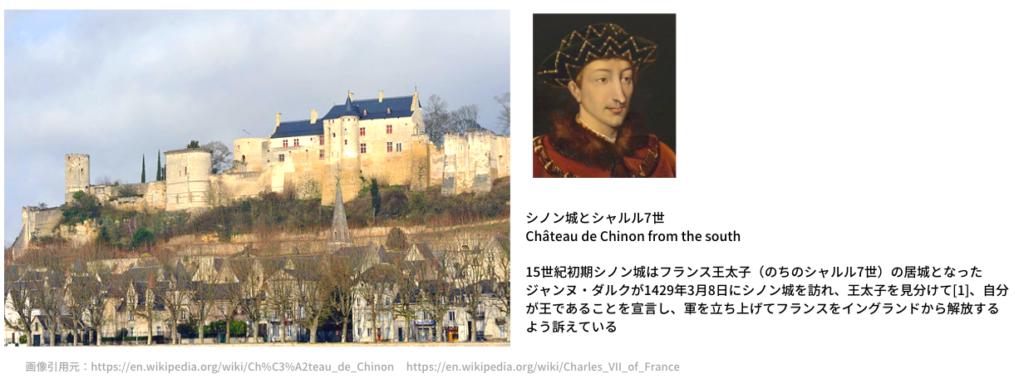 シャルル7世とシノン城