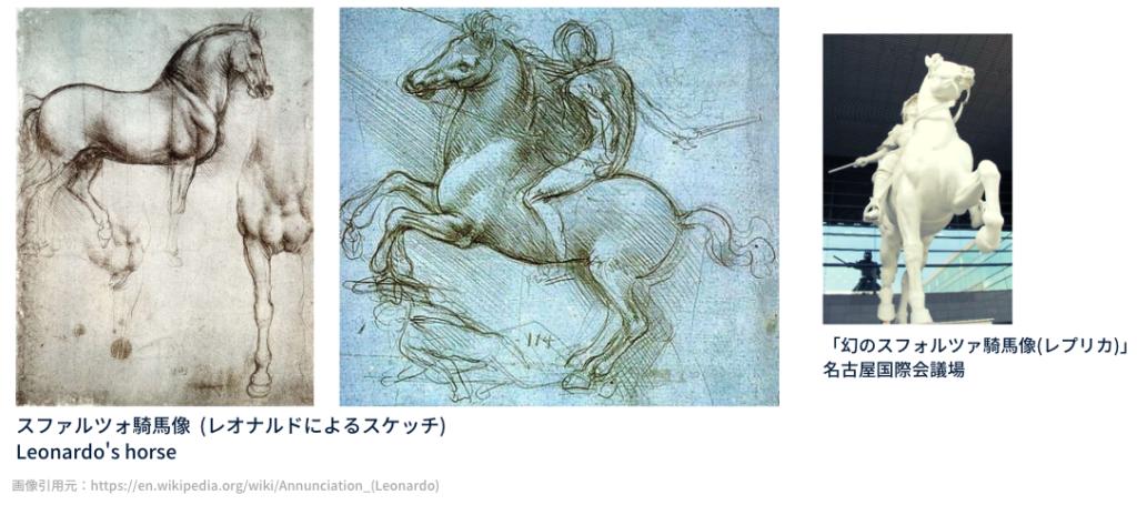 スフォルツァ騎馬像 (レオナルド・ダヴィンチのスケッチ)