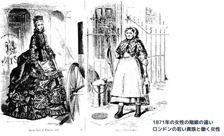 fashion-class-contrast