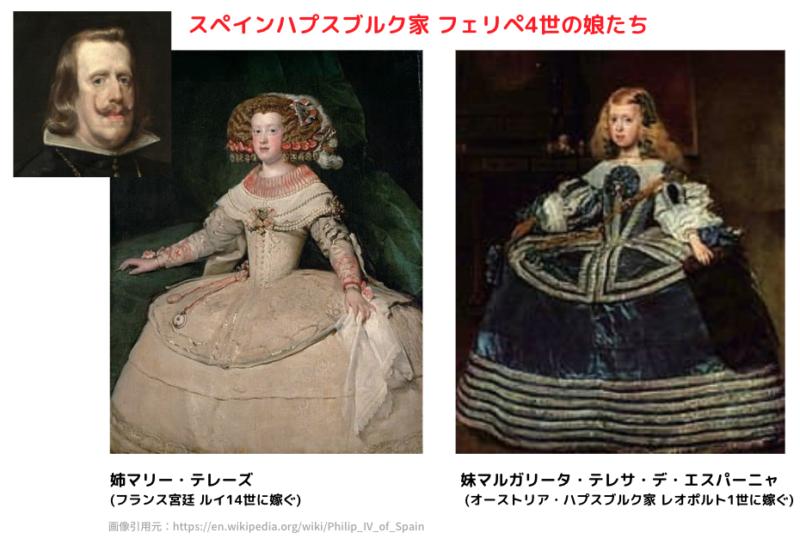 フェリペ4世の娘たち