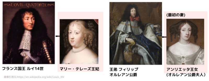Louis XIV and marie