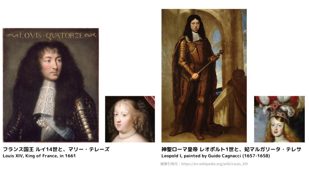 ルイ14世と、レオポルト1世