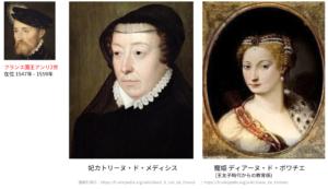 アンリ2世とカトリーヌ
