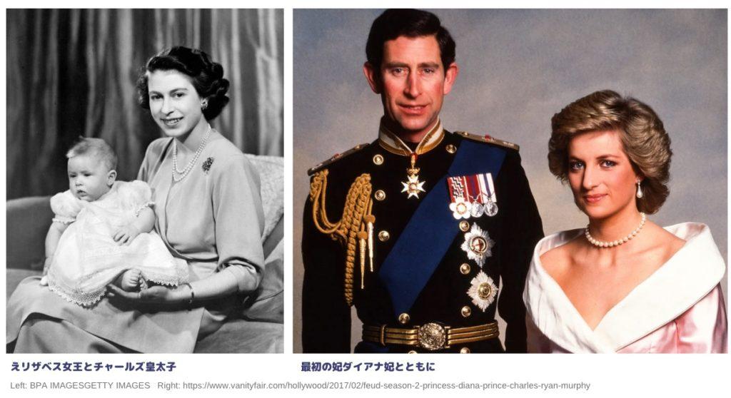 エリザベス女王 の子供達 (チャールズ皇太子)