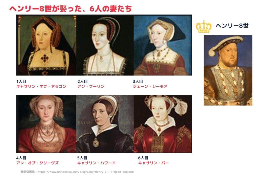 ヘンリー8世の6人の妻たち