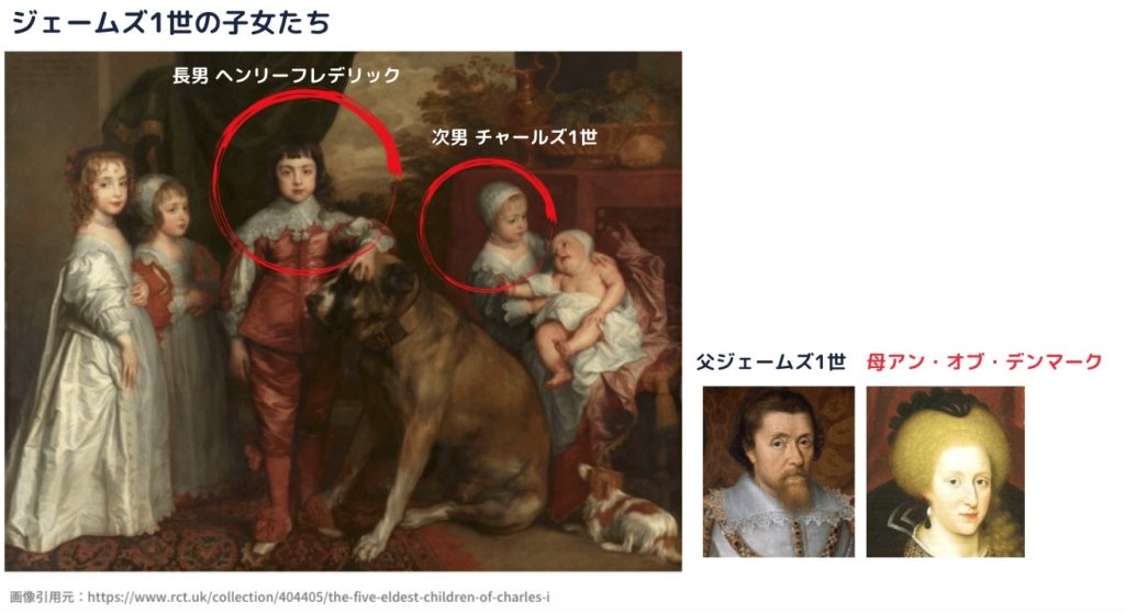 ジェームズ1世の子供達 (チャールズ1世 (肖像画でみるイングランド王)