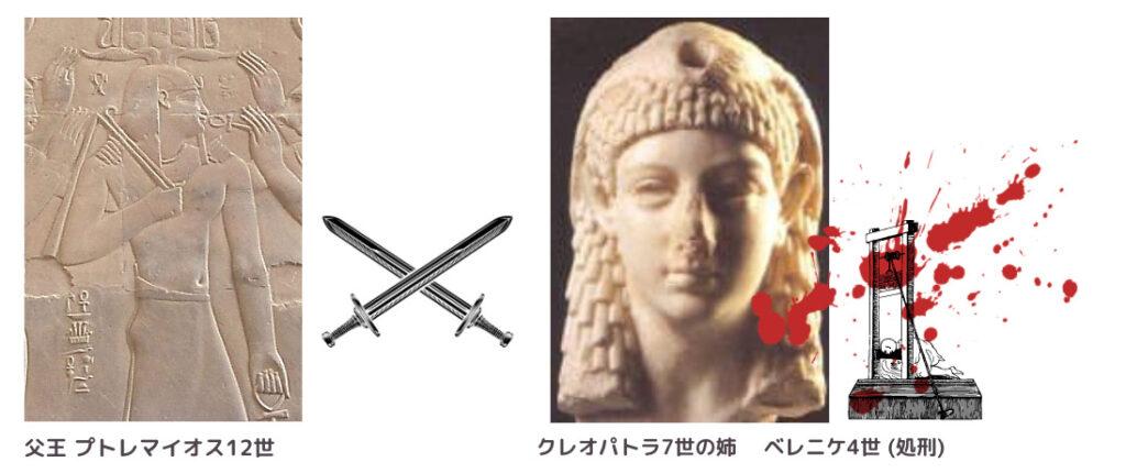 ベレニケとプトレマイオス12世