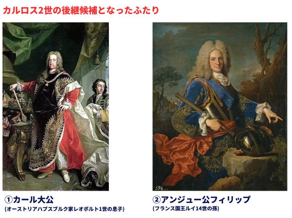 フェリペ5世とカール大公