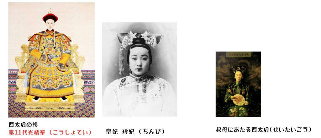 光緒帝 (こうしょてい)と、皇妃珍妃